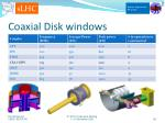 coaxial disk windows