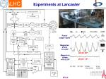 experiments at lancaster