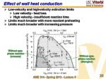 effect of wall heat conduction1