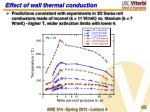 effect of wall thermal conduction