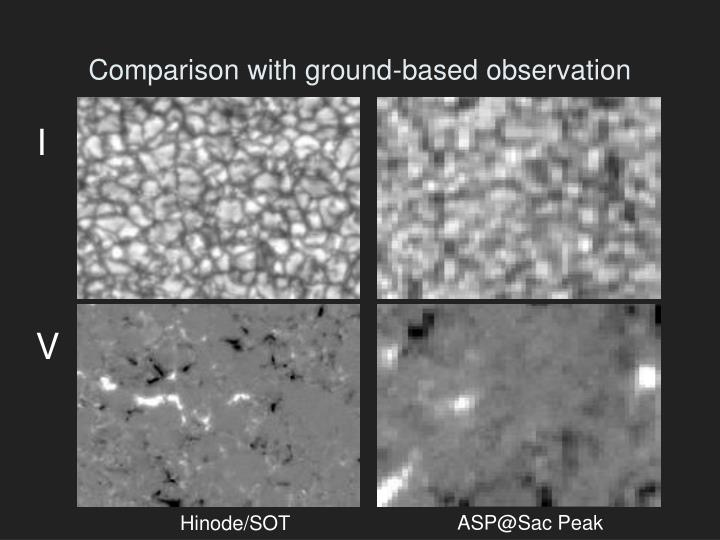 Comparison with ground-based observation