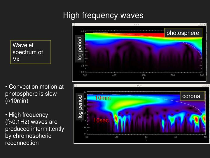 High frequency waves