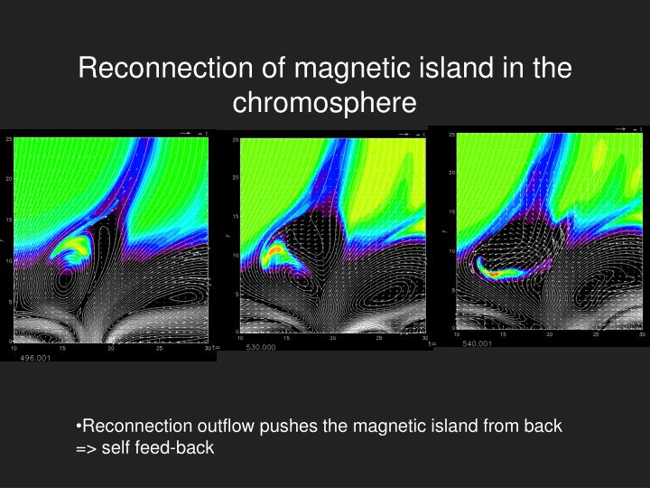 Reconnection of magnetic island in the chromosphere
