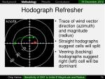 hodograph refresher