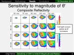 sensitivity to magnitude of