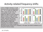 activity related frequency shifts