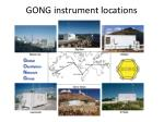 gong instrument locations