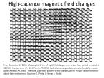 high cadence magnetic field changes