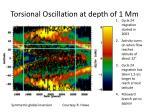 torsional oscillation at depth of 1 mm