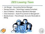 des leasing team