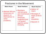 fractures in the movement