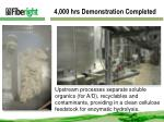 4 000 hrs demonstration completed