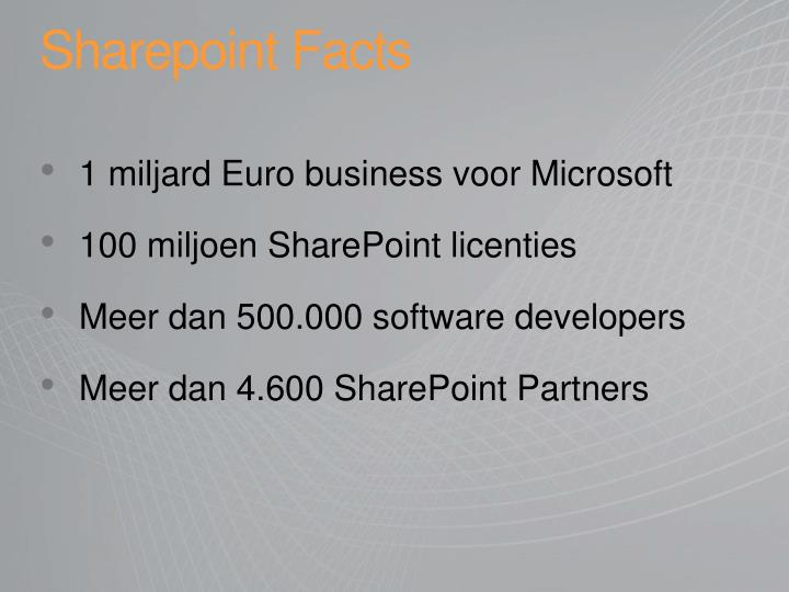 Sharepoint facts