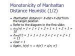 monotonicity of manhattan d istance heuristic 1 2