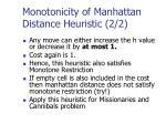 monotonicity of manhattan d istance heuristic 2 2