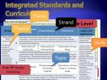 integrated standards and curriculum