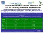 4 direct orders from tsos direct information dn user tso are clearly inefficient may be unsecure