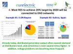 4 most res to achieve 20 target by 2020 will be connected to dso networks