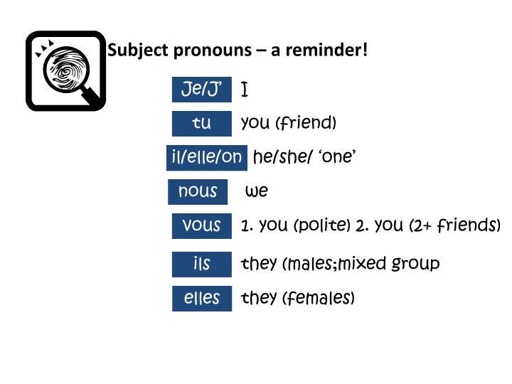 Subject pronouns – a reminder!