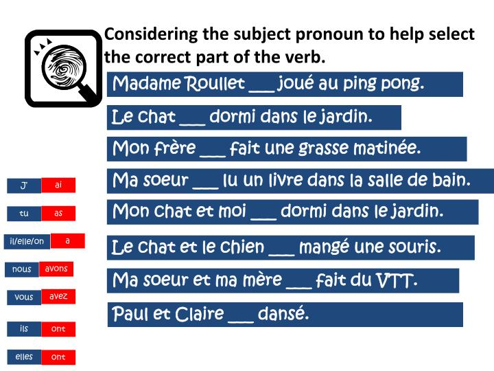 Considering the subject pronoun to help select the correct part of the verb.