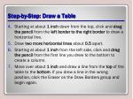 step by step draw a table2