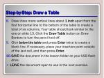step by step draw a table3