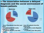 3 the association between a delayed diagnosis and the social environment of female patients