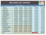 balance de ventas