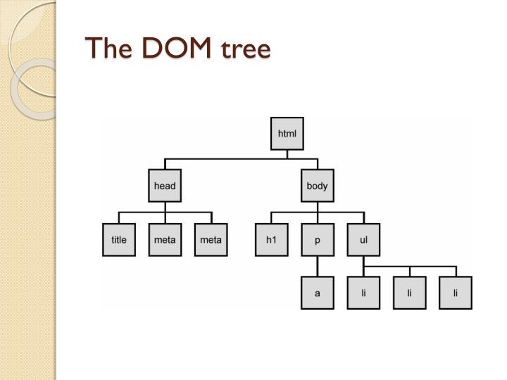 The DOM tree