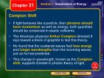 compton shift