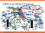 crnv1 to crnv2 upgrade