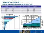 alberta s crude oil alberta produced 2 5 million barrels per day in 2012