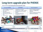 long term upgrade plan for phenix