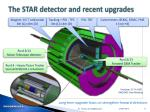 the star detector and recent upgrades