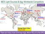 bes light sources key worldwide competitors