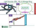 light sources erl fel storage ring