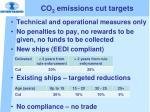 co 2 emissions cut targets