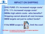impact on shipping