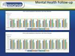mental health follow up