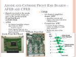 anode and cathode front end boards afeb and cfeb