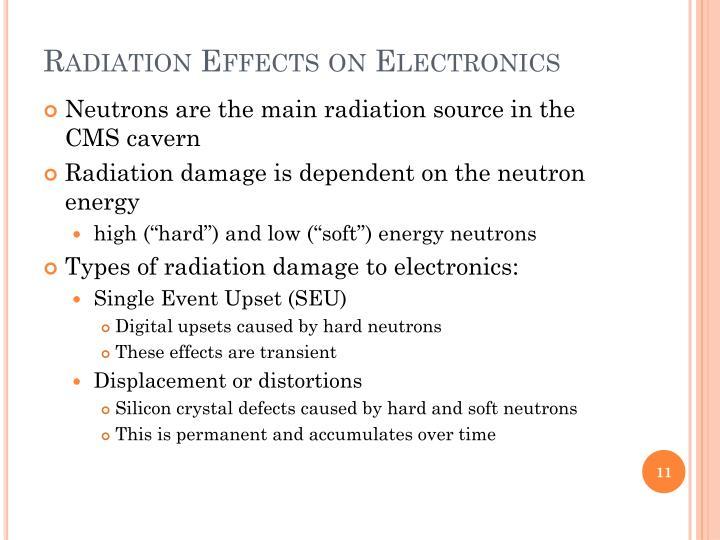 Radiation Effects on Electronics