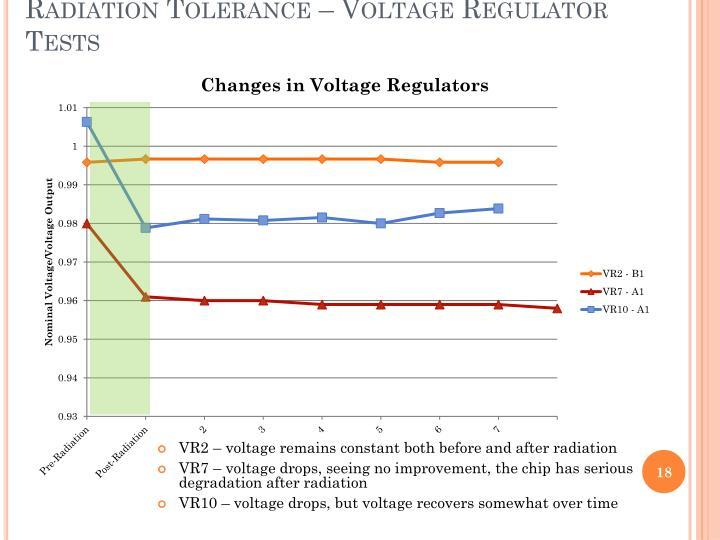 Radiation Tolerance – Voltage Regulator Tests