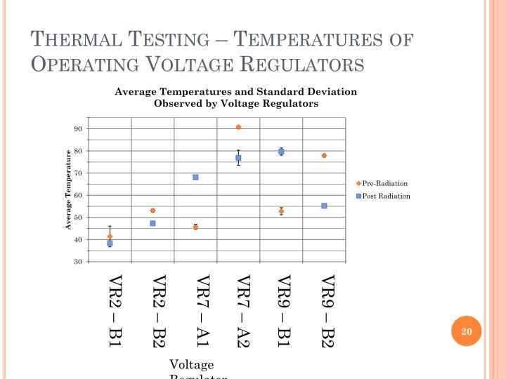 Thermal Testing – Temperatures of Operating Voltage Regulators