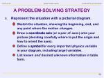 a problem solving strategy3