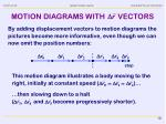motion diagrams with vectors
