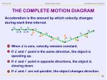 the complete motion diagram4