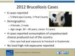 2012 brucellosis cases