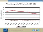 arizona emergent hiv aids by gender 1999 2011