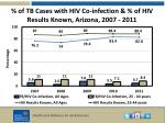 of tb cases with hiv co infection of hiv results known arizona 2007 2011