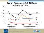 primary resistance to anti tb drugs arizona 2007 2011